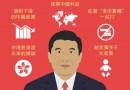 中共十九大:中港台的民众到底有多关心?